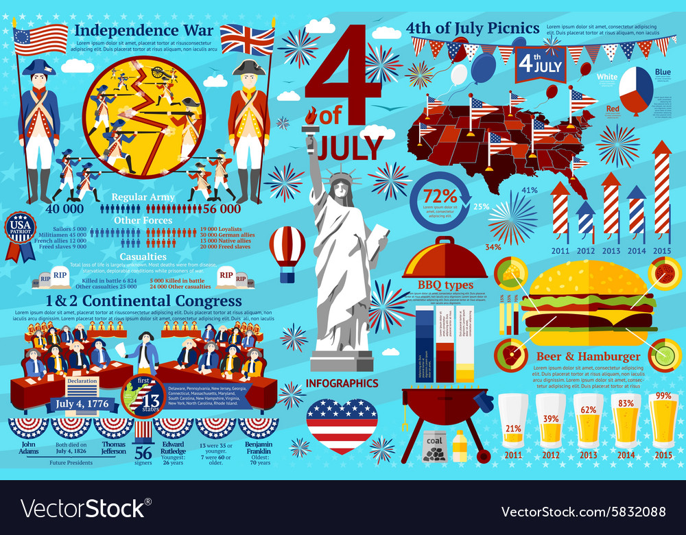 Fourth july infographics historical events  war vector