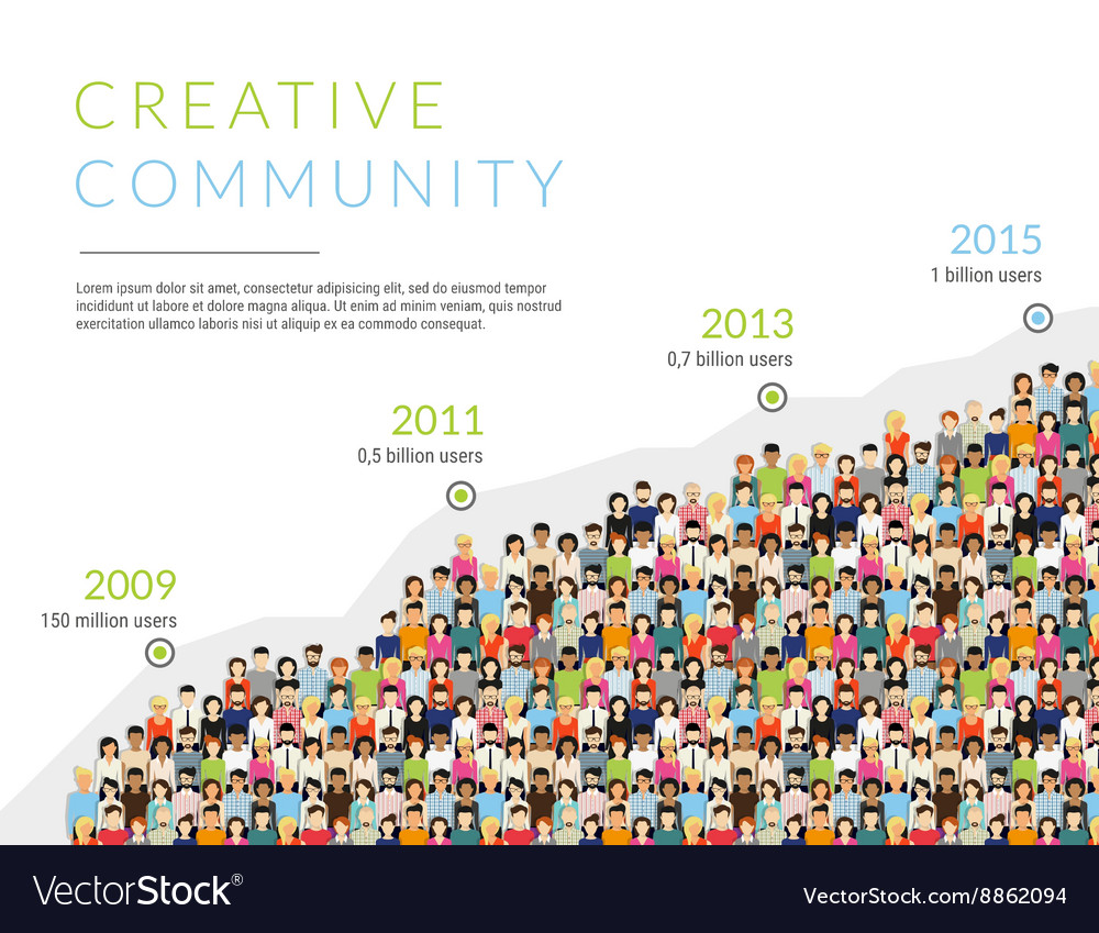 Infographic of community members vector
