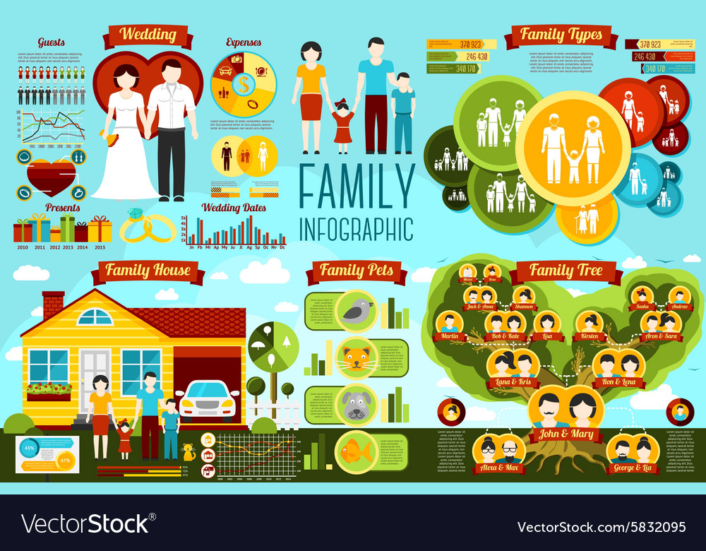 Set of family infographics  wedding types house vector
