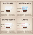 coffee infographic background vector image