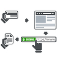 Secure online payment icons vector image vector image