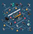 street violence isometric infographics vector image