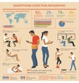 Smartphone and Internet Addiction Infographics vector image