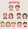 Cartoon of family tree vector image