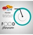 healthy food design infographic icon menu vector image