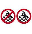 no swimming symbol vector image