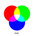 rgb color chart vector image