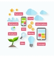 Business process design in flat style vector image