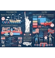 Set of USA history infographics Revolutionary and vector image