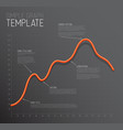 infographic line graph template vector image