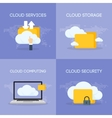 Cloud coputing storage service and security banner vector image