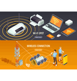 Wireless Technology Isometric Horizontal Banners vector image