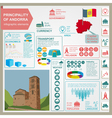 Andorra infographics statistical data sights vector image