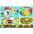 Set of family infographics - wedding types house vector image