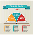 vintage infographics - book and elements vector image