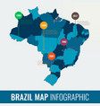 brazil map infographic template all regions are vector image