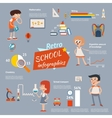 Vintage school infographics vector image