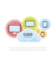 Cloud storage banner concept vector image