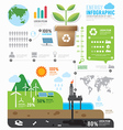 Infographic energy template design concept vector image