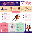 flat dance infographic concept vector image