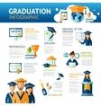 Graduation Infographics Set vector image