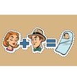 Family Man plus woman equals child birth vector image