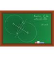 green school Blackboard vector image vector image