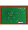 green school Blackboard vector image