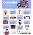 Karaoke Infographics Set vector image
