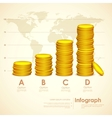 Stack of Gold Coin vector image
