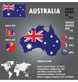Australia Map Infographics vector image