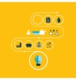 Set icons of fuel and petroleum industries vector image