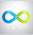 Blue Green Abstract infinity symbol vector image vector image