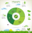 Modern ecology template design vector image