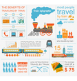 Railway infographic Set elements for creating your vector image