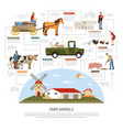 farm animals flowchart concept vector image