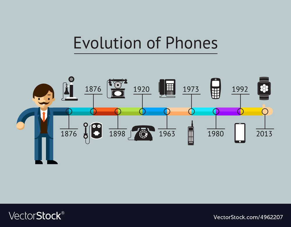 Phone evolution vector