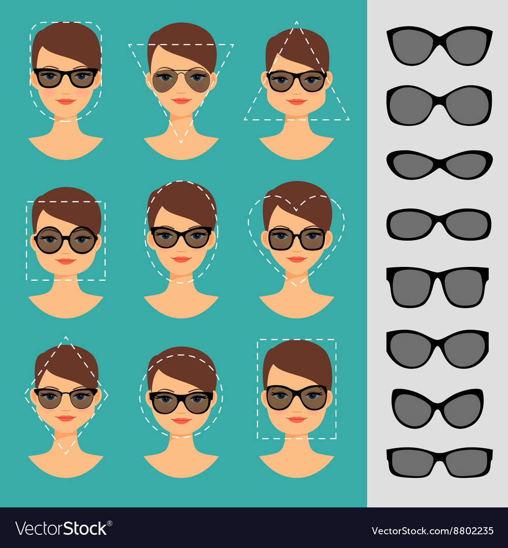 Women sunglasses shapes for different faces vector
