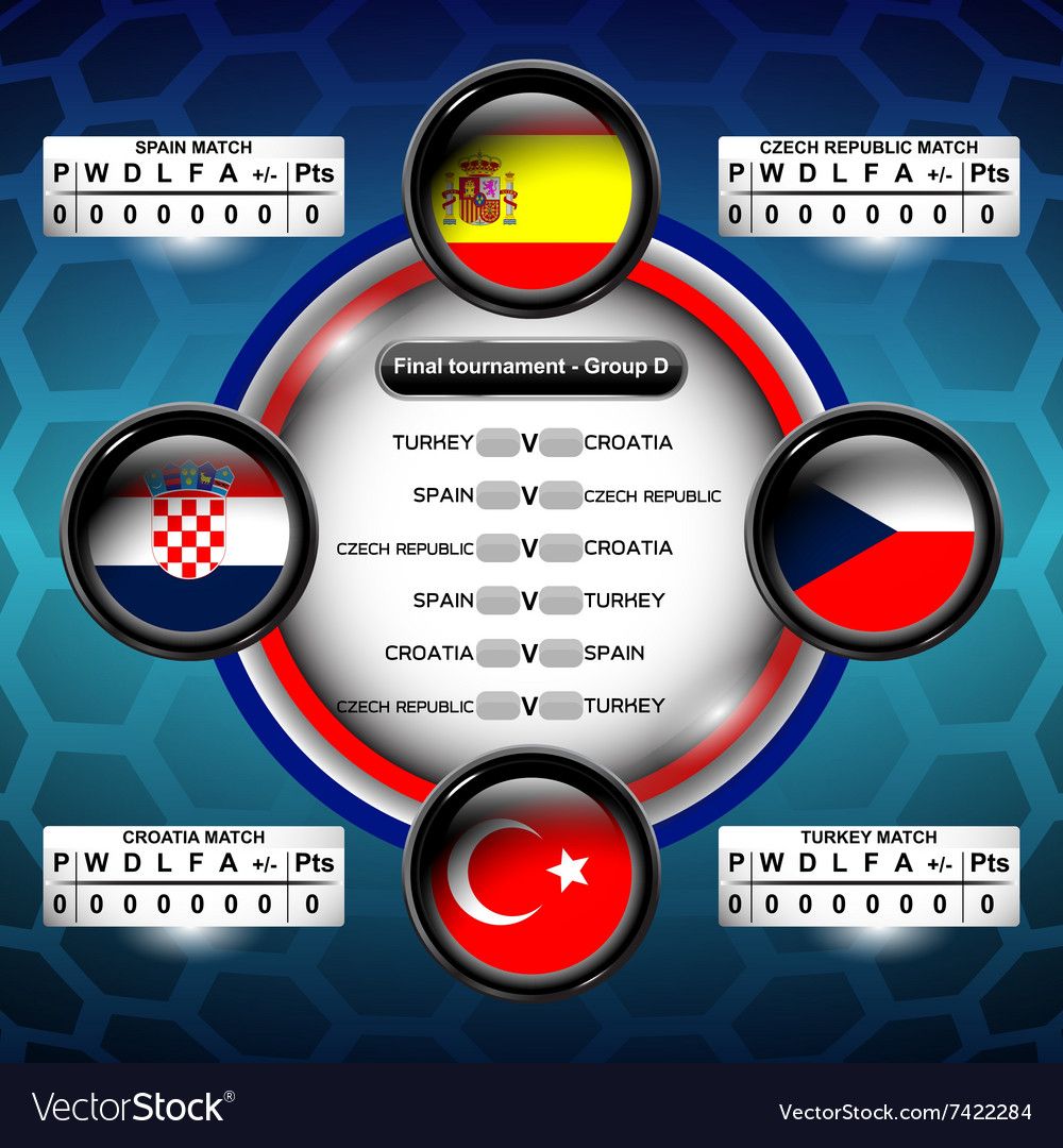 Euro soccer group d vector