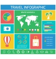 Vacations Travel Infographics Elements vector image