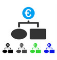 euro flow chart flat icon vector image