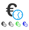 euro credit flat icon vector image