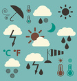 Retro Weather Icons Set vector image