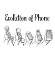 Evolution of communication devices from classic vector image