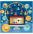 Computer Monitor with Online Shopping and Network vector image