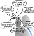 Data Center network manager drawing diagram vector image