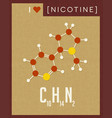 retro poster of nicotine molecule found in tobacco vector image