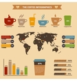 Coffee infographics set vector image