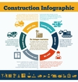 Construction infographic print vector image