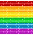 rainbow wall vector image